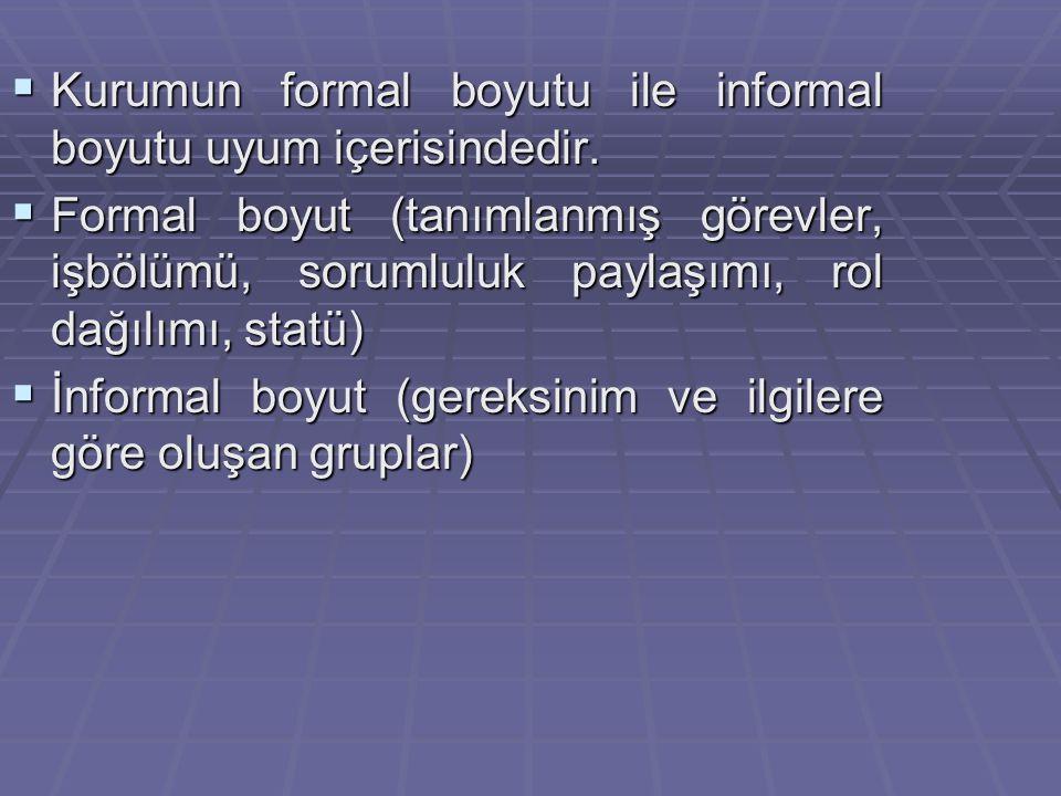 Kurumun formal boyutu ile informal boyutu uyum içerisindedir.
