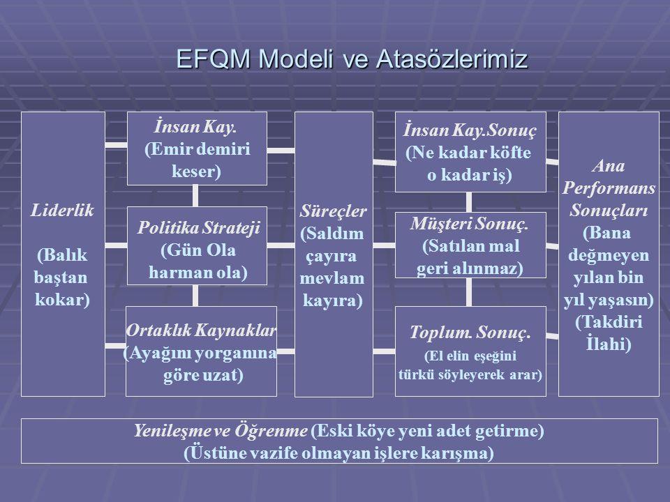 EFQM Modeli ve Atasözlerimiz Süreçler (Saldım çayıra mevlam kayıra) Liderlik (Balık baştan kokar) Ana Performans Sonuçları (Bana değmeyen yılan bin yıl yaşasın) (Takdiri İlahi) İnsan Kay.