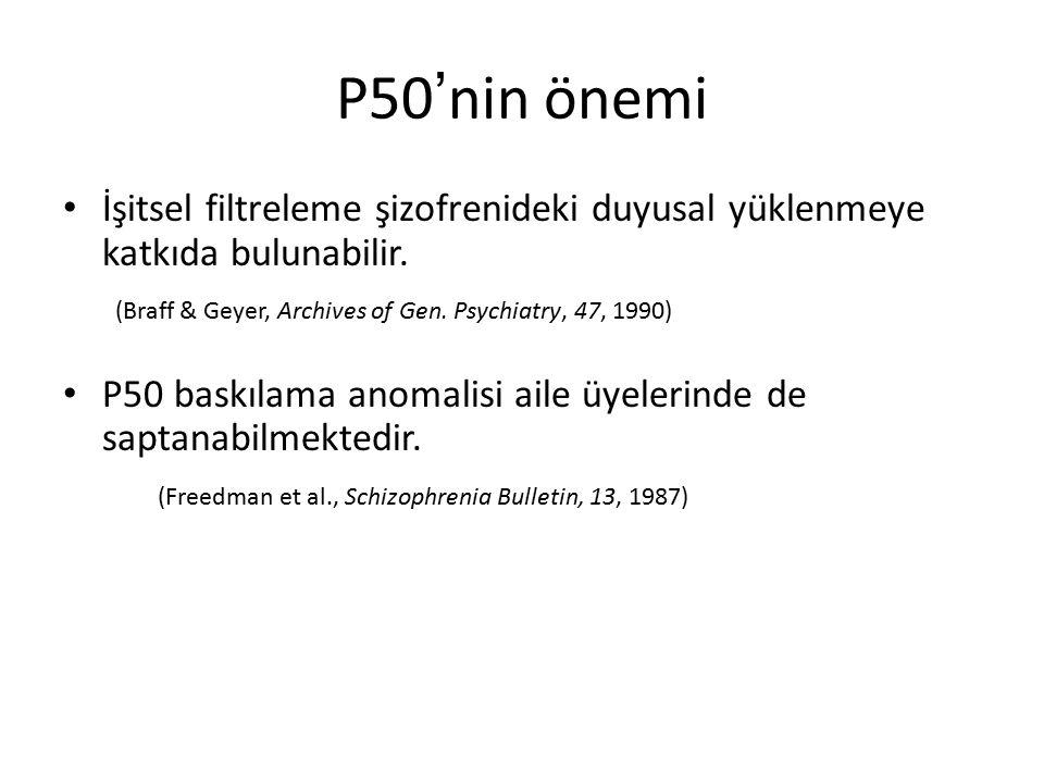 P50 ' nin önemi İşitsel filtreleme şizofrenideki duyusal yüklenmeye katkıda bulunabilir. (Braff & Geyer, Archives of Gen. Psychiatry, 47, 1990) P50 ba