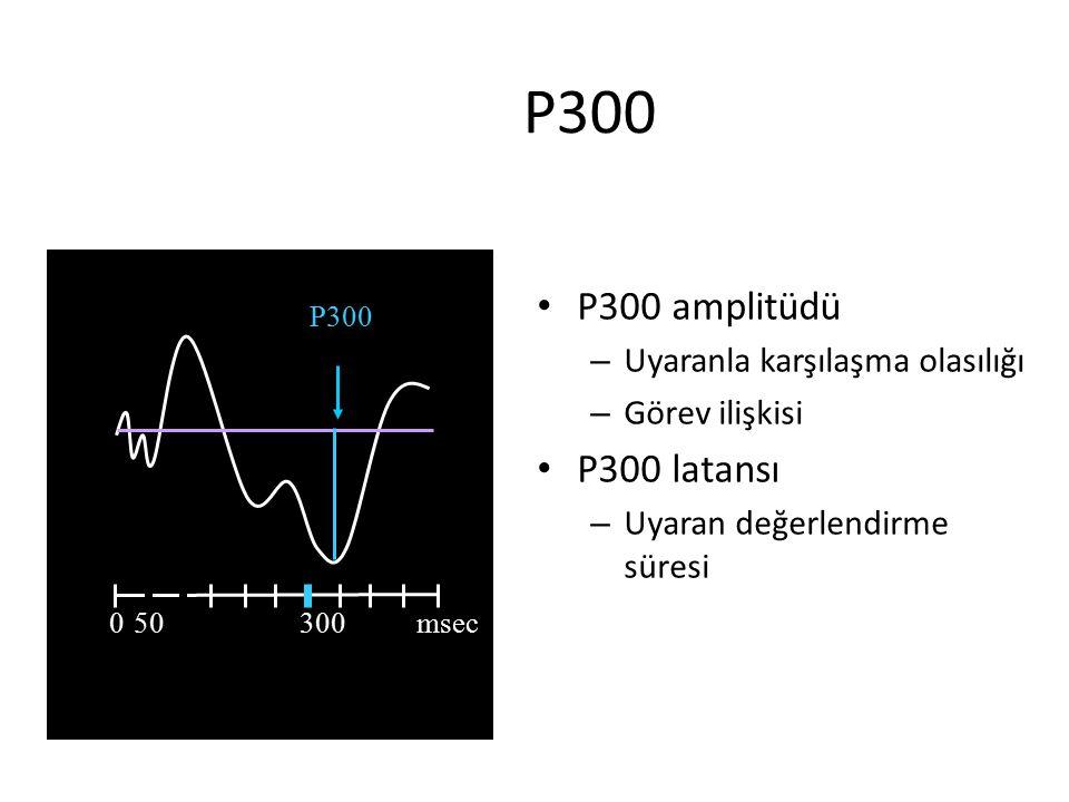 P300 050100300msec P300 P300 amplitüdü – Uyaranla karşılaşma olasılığı – Görev ilişkisi P300 latansı – Uyaran değerlendirme süresi