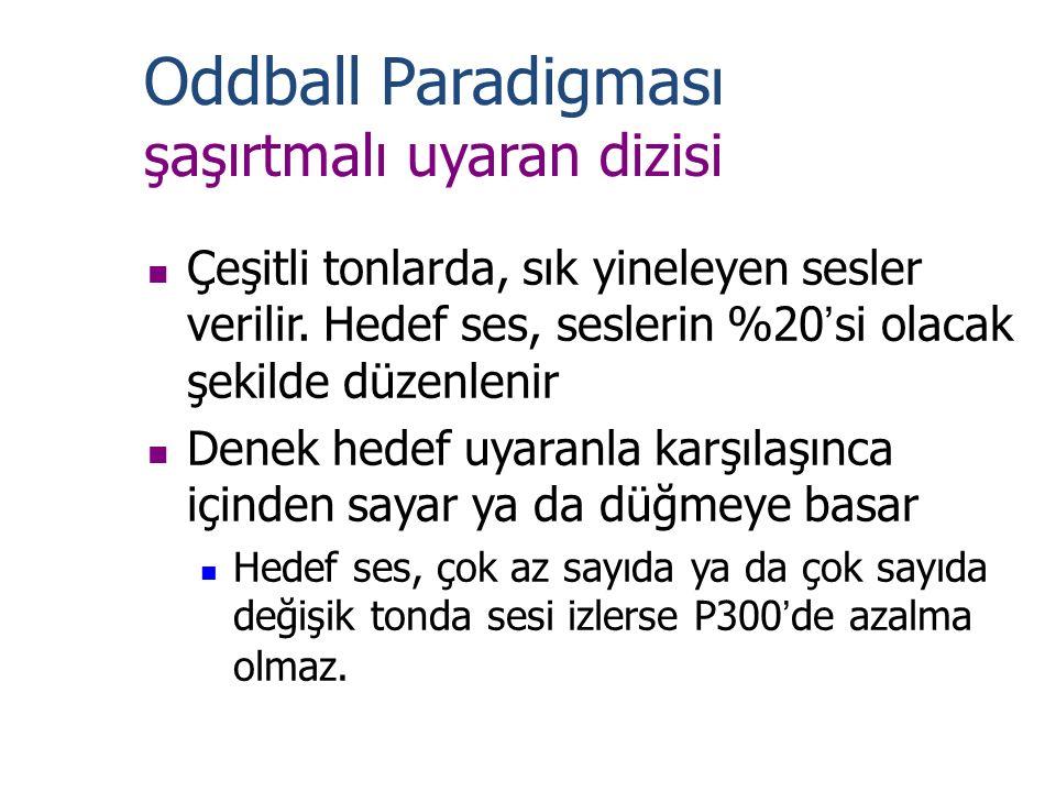 Oddball Paradigması şaşırtmalı uyaran dizisi Çeşitli tonlarda, sık yineleyen sesler verilir. Hedef ses, seslerin %20 ' si olacak şekilde düzenlenir De
