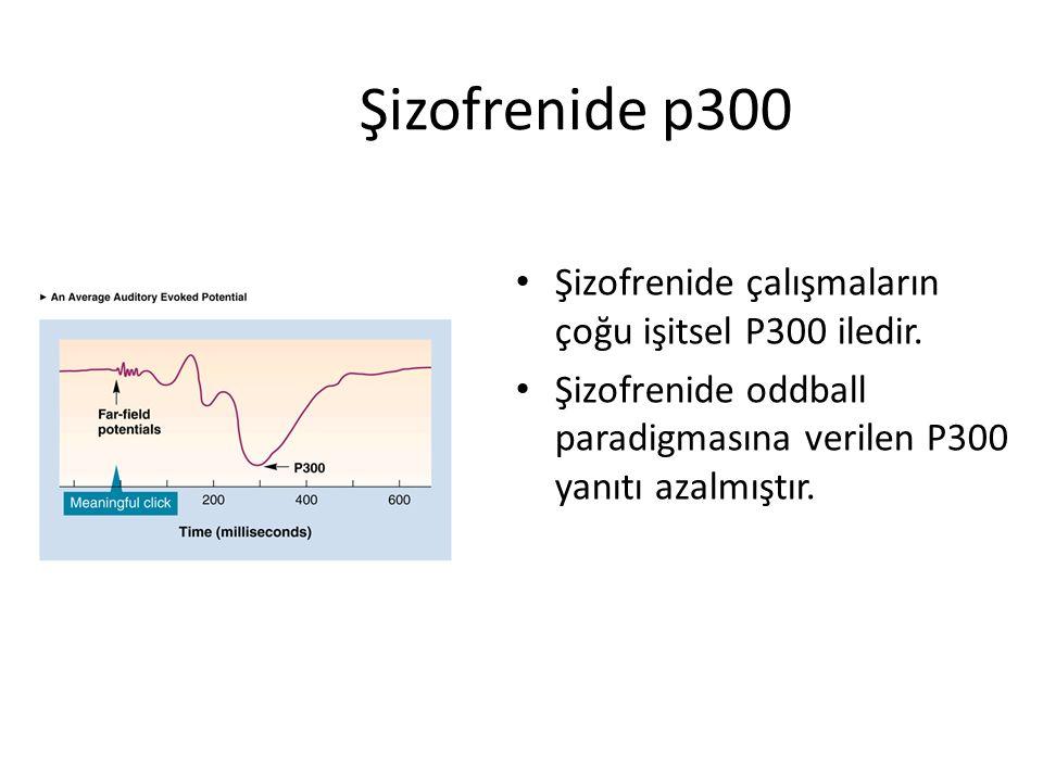 Şizofrenide p300 Şizofrenide çalışmaların çoğu işitsel P300 iledir. Şizofrenide oddball paradigmasına verilen P300 yanıtı azalmıştır.