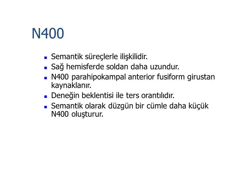 N400 Semantik süreçlerle ilişkilidir. Sağ hemisferde soldan daha uzundur. N400 parahipokampal anterior fusiform girustan kaynaklanır. Deneğin beklenti