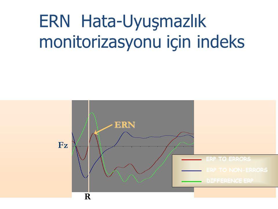ERP TO ERRORS ERP TO NON-ERRORS DIFFERENCE ERP R Fz ERN Hata-Uyuşmazlık monitorizasyonu için indeksERN
