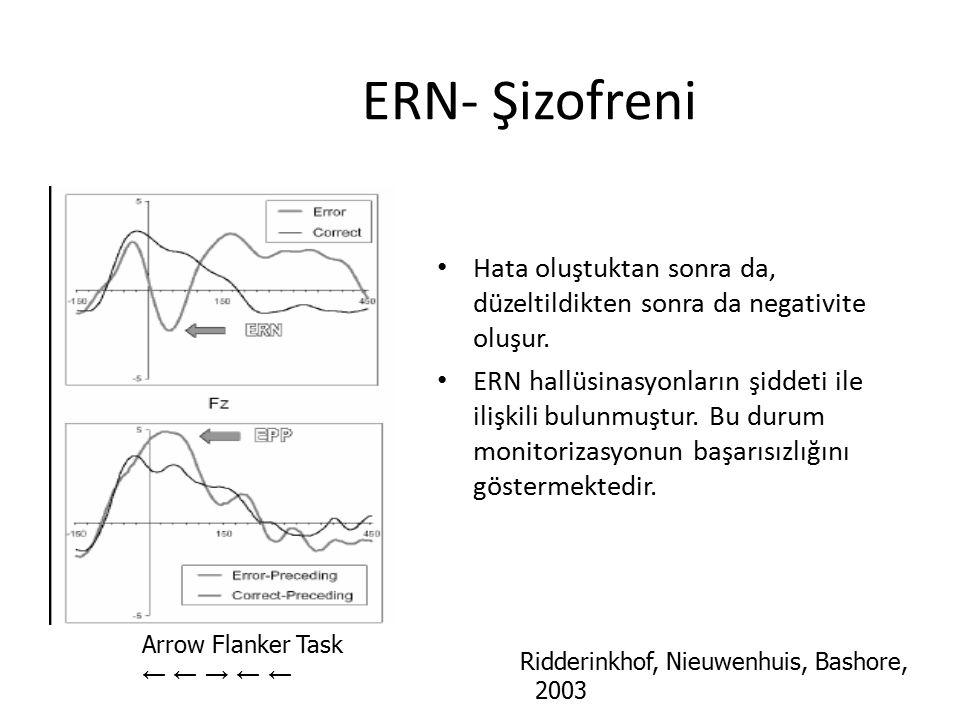 ERN- Şizofreni Hata oluştuktan sonra da, düzeltildikten sonra da negativite oluşur. ERN hallüsinasyonların şiddeti ile ilişkili bulunmuştur. Bu durum