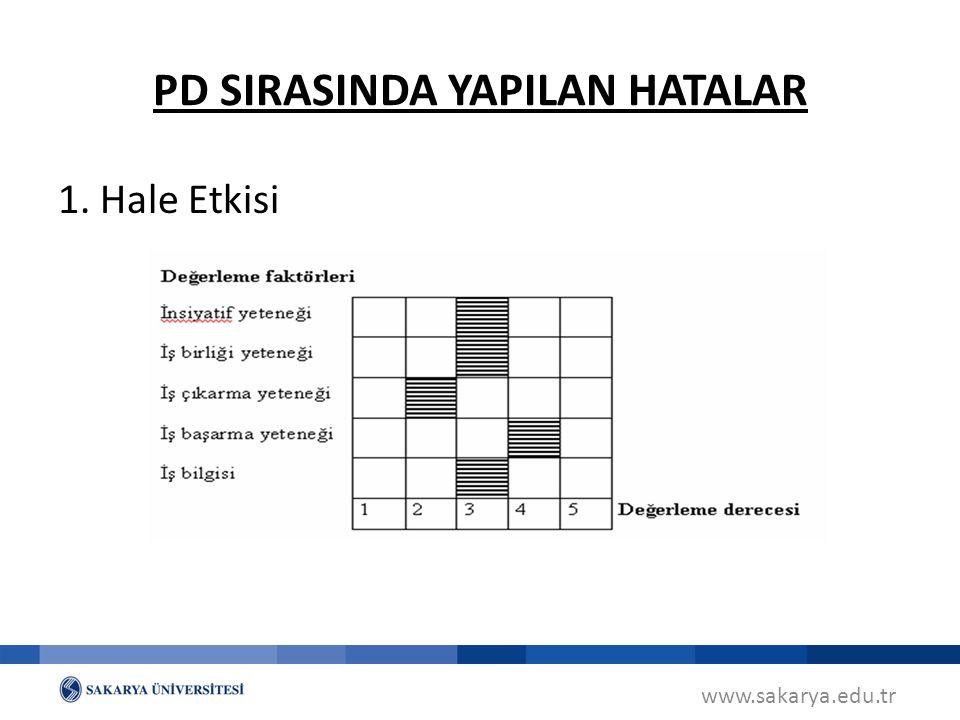 www.sakarya.edu.tr PD SIRASINDA YAPILAN HATALAR 1. Hale Etkisi
