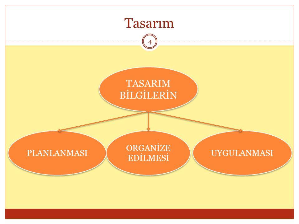 Tasarım 5 Tasarımın genel amacı, var olan bilgilerin sentezlenmesi ve faaliyetlerin organize edilmesi olarak algılanabilir.