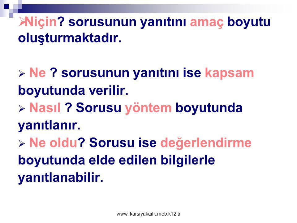 www. karsiyakailk.meb.k12.tr Eğitimde Etiğin Önemi Bu boyutlar aynı zamanda eğitim programlarının geliştirilmesinde sorulan dört sorunun da yanıtını o