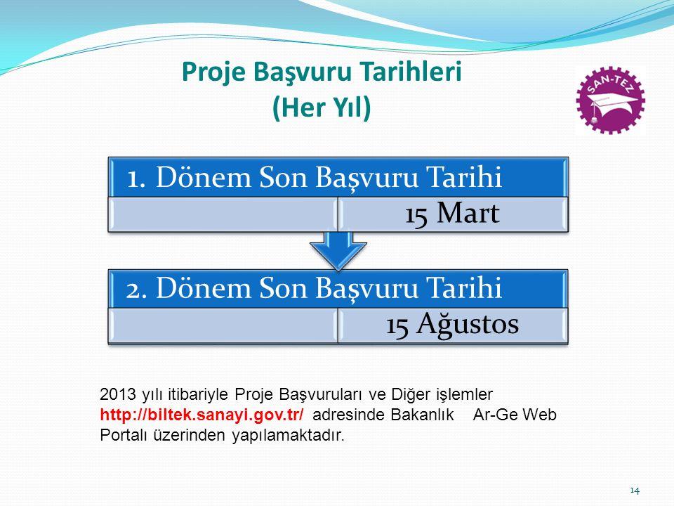 Proje Başvuru Tarihleri (Her Yıl) 2.Dönem Son Başvuru Tarihi 15 Ağustos 1.