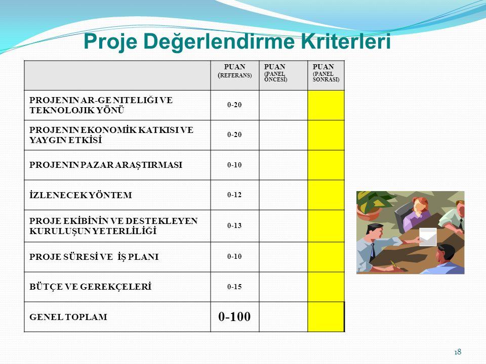 Proje Değerlendirme Kriterleri PUAN ( REFERANS) PUAN (PANEL ÖNCESİ) PUAN (PANEL SONRASI) PROJENIN AR-GE NITELIĞI VE TEKNOLOJIK YÖNÜ 0-20 PROJENIN EKONOMİK KATKISI VE YAYGIN ETKİSİ 0-20 PROJENIN PAZAR ARAŞTIRMASI 0-10 İZLENECEK YÖNTEM 0-12 PROJE EKİBİNİN VE DESTEKLEYEN KURULUŞUN YETERLİLİĞİ 0-13 PROJE SÜRESİ VE İŞ PLANI 0-10 BÜTÇE VE GEREKÇELERİ 0-15 GENEL TOPLAM 0-100 18