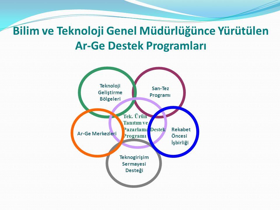 San-Tez Programı Teknoloji Geliştirme Bölgeleri Tek.