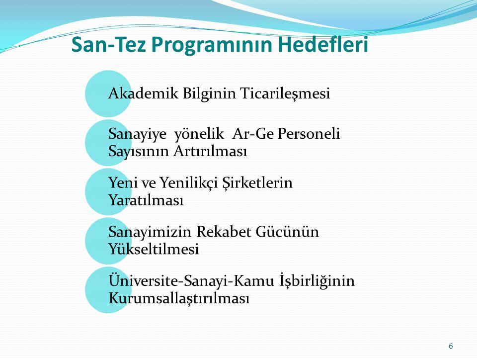 Sektör ve Büyüklüğüne Bakılmaksızın katma değer yaratan ülkemizde yerleşik Tüm İşletmeler San-Tez programına Üniversitelerle Beraber Müracat edebilirler.
