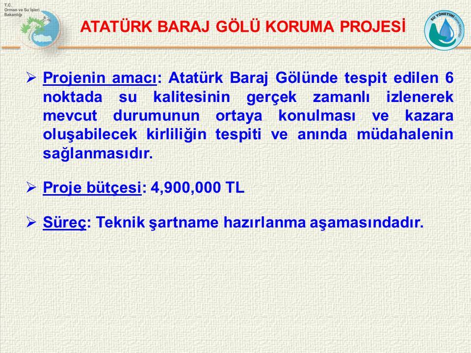 ATATÜRK BARAJ GÖLÜ KORUMA PROJESİ  Projenin amacı: Atatürk Baraj Gölünde tespit edilen 6 noktada su kalitesinin gerçek zamanlı izlenerek mevcut durum