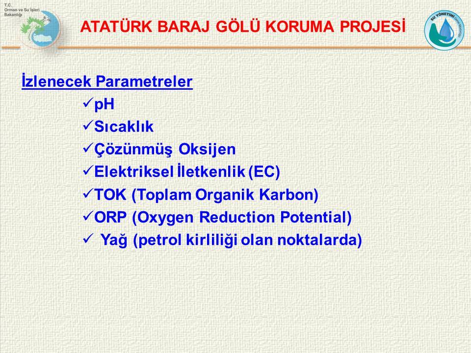 ATATÜRK BARAJ GÖLÜ KORUMA PROJESİ İzlenecek Parametreler pH Sıcaklık Çözünmüş Oksijen Elektriksel İletkenlik (EC) TOK (Toplam Organik Karbon) ORP (Oxygen Reduction Potential) Yağ (petrol kirliliği olan noktalarda)
