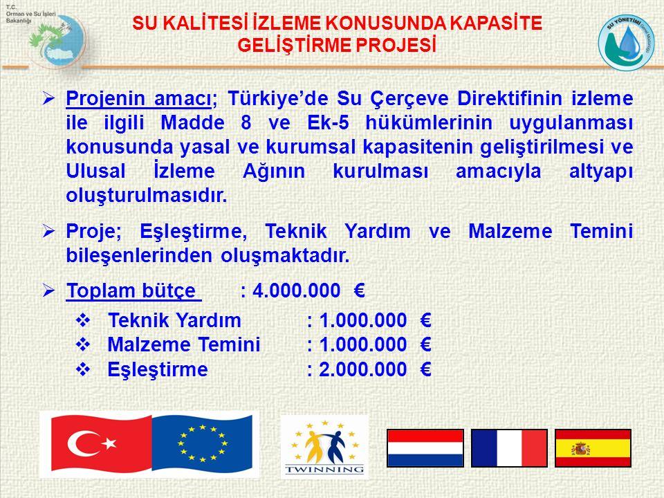  Projenin amacı; Türkiye'de Su Çerçeve Direktifinin izleme ile ilgili Madde 8 ve Ek-5 hükümlerinin uygulanması konusunda yasal ve kurumsal kapasitenin geliştirilmesi ve Ulusal İzleme Ağının kurulması amacıyla altyapı oluşturulmasıdır.