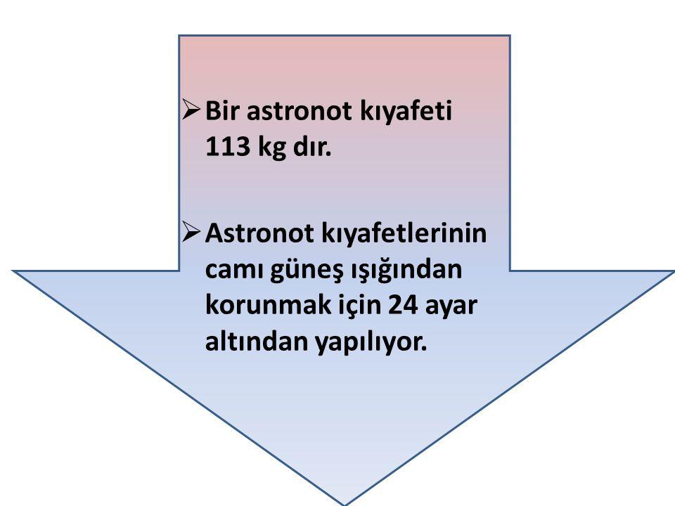  Bir astronot kıyafeti 113 kg dır.