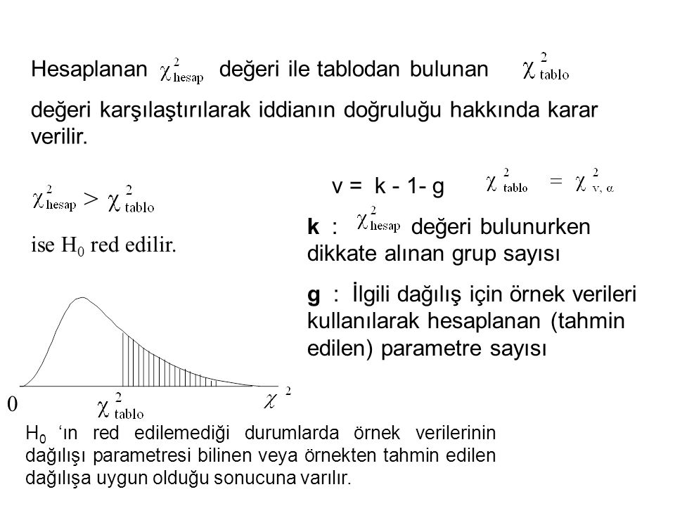 Hesaplanan değeri ile tablodan bulunan değeri karşılaştırılarak iddianın doğruluğu hakkında karar verilir. v = k - 1- g k : değeri bulunurken dikkate