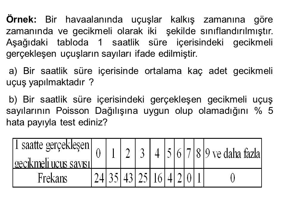 Örnek: Bir havaalanında uçuşlar kalkış zamanına göre zamanında ve gecikmeli olarak iki şekilde sınıflandırılmıştır. Aşağıdaki tabloda 1 saatlik süre i