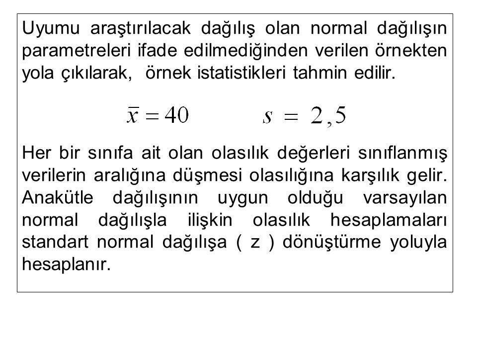 Uyumu araştırılacak dağılış olan normal dağılışın parametreleri ifade edilmediğinden verilen örnekten yola çıkılarak, örnek istatistikleri tahmin edil