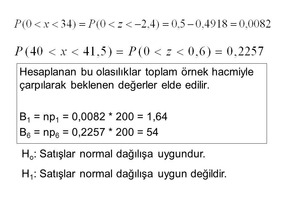 Hesaplanan bu olasılıklar toplam örnek hacmiyle çarpılarak beklenen değerler elde edilir. B 1 = np 1 = 0,0082 * 200 = 1,64 B 6 = np 6 = 0,2257 * 200 =