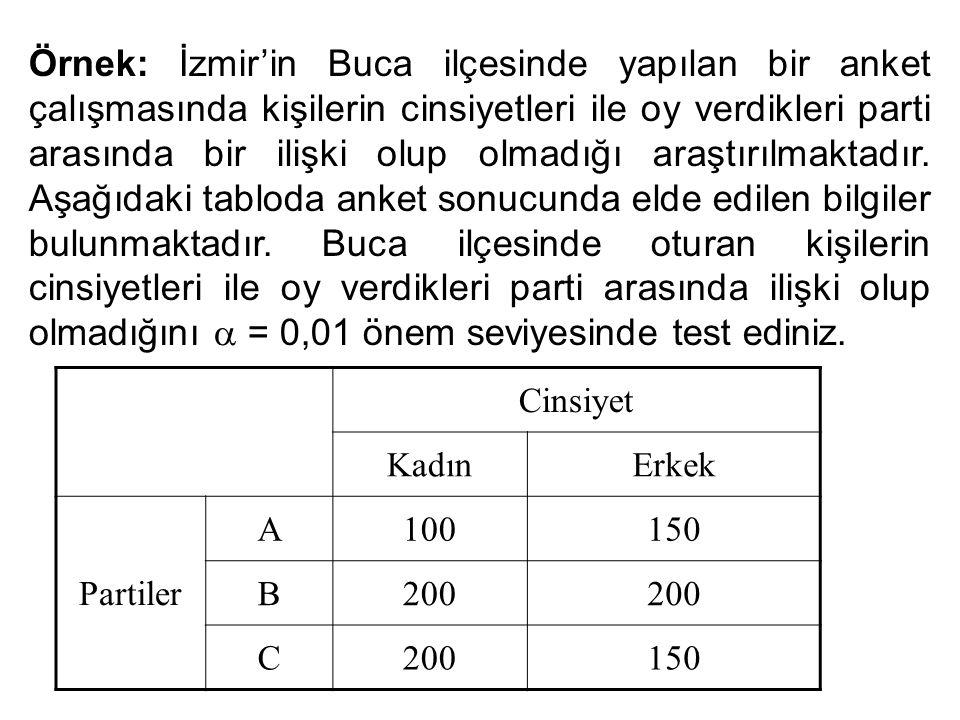 Örnek: İzmir'in Buca ilçesinde yapılan bir anket çalışmasında kişilerin cinsiyetleri ile oy verdikleri parti arasında bir ilişki olup olmadığı araştır