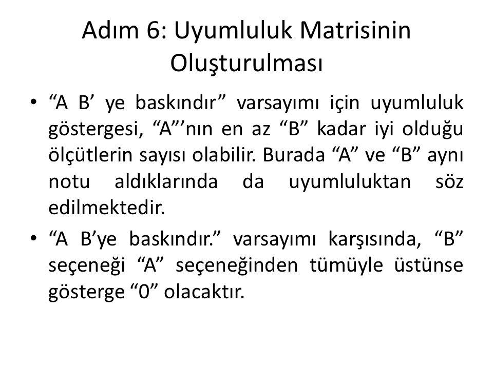 """Adım 6: Uyumluluk Matrisinin Oluşturulması """"A B' ye baskındır"""" varsayımı için uyumluluk göstergesi, """"A""""'nın en az """"B"""" kadar iyi olduğu ölçütlerin sayı"""