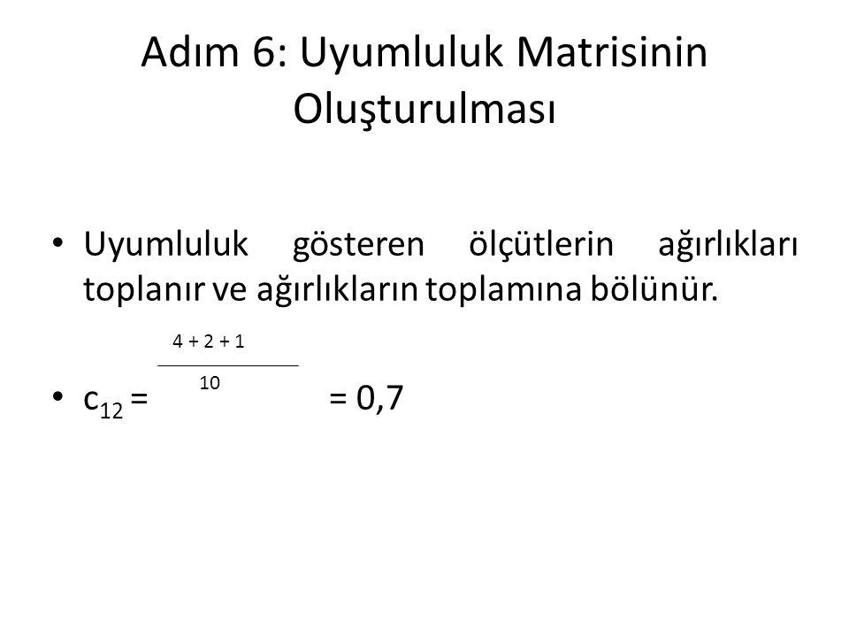 Adım 6: Uyumluluk Matrisinin Oluşturulması Uyumluluk gösteren ölçütlerin ağırlıkları toplanır ve ağırlıkların toplamına bölünür. c 12 = = 0,7 4 + 2 +