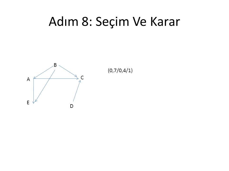 Adım 8: Seçim Ve Karar A E B C D (0,7/0,4/1)