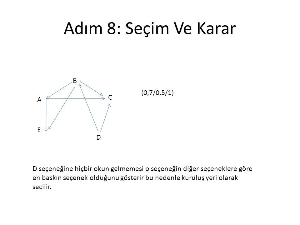 Adım 8: Seçim Ve Karar A E B C D (0,7/0,5/1) D seçeneğine hiçbir okun gelmemesi o seçeneğin diğer seçeneklere göre en baskın seçenek olduğunu gösterir