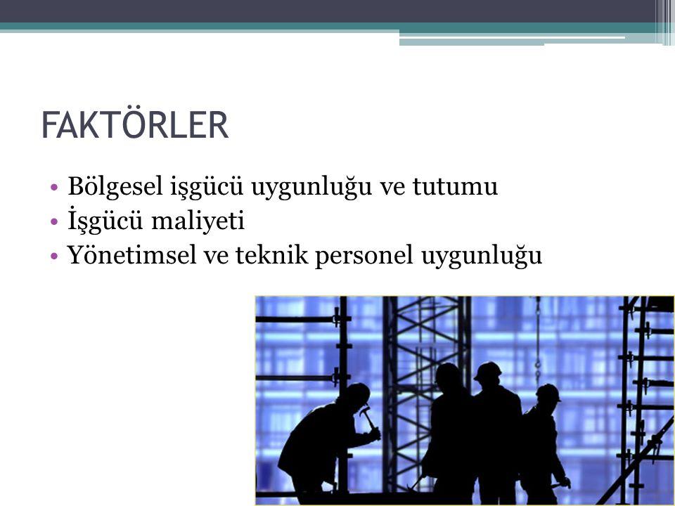 FAKTÖRLER Bölgesel işgücü uygunluğu ve tutumu İşgücü maliyeti Yönetimsel ve teknik personel uygunluğu