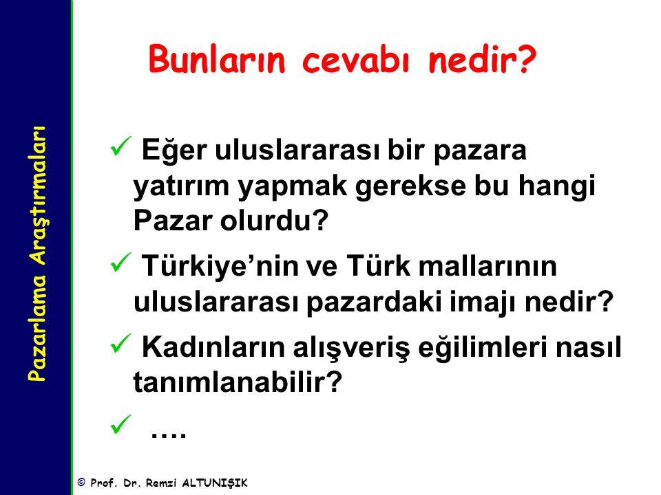 Pazarlama Araştırmaları © Prof.Dr. Remzi ALTUNIŞIK Neden Pazarlama Araştırmaları.
