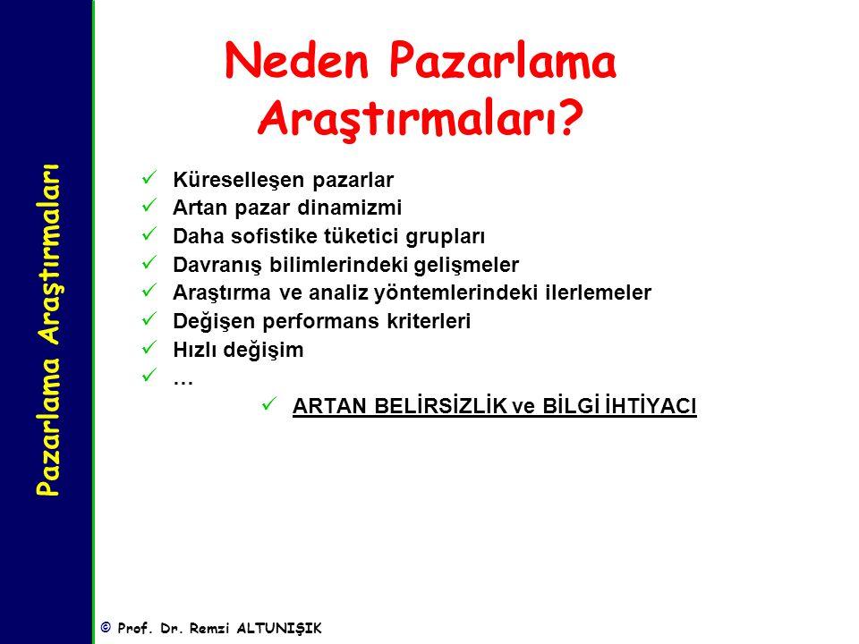 Pazarlama Araştırmaları © Prof.Dr. Remzi ALTUNIŞIK Pazar Araştırması mı.