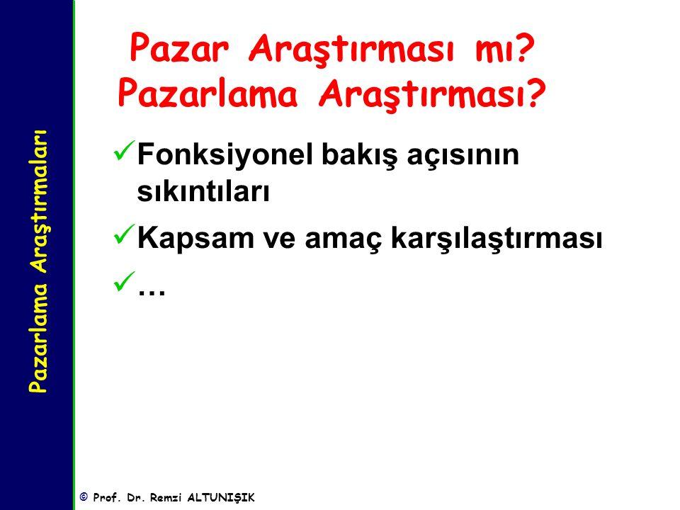 Pazarlama Araştırmaları © Prof. Dr. Remzi ALTUNIŞIK Sorusu Olan ? ? ?