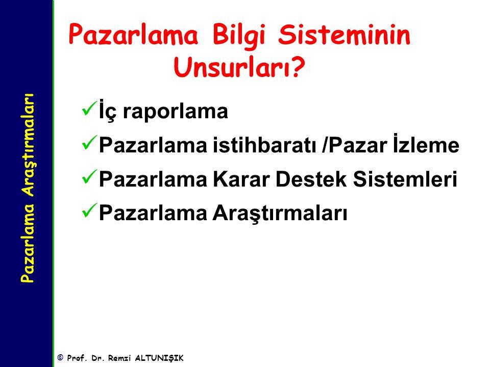 Pazarlama Araştırmaları © Prof. Dr. Remzi ALTUNIŞIK Pazarlama Bilgi Sisteminin Unsurları? İç raporlama Pazarlama istihbaratı /Pazar İzleme Pazarlama K