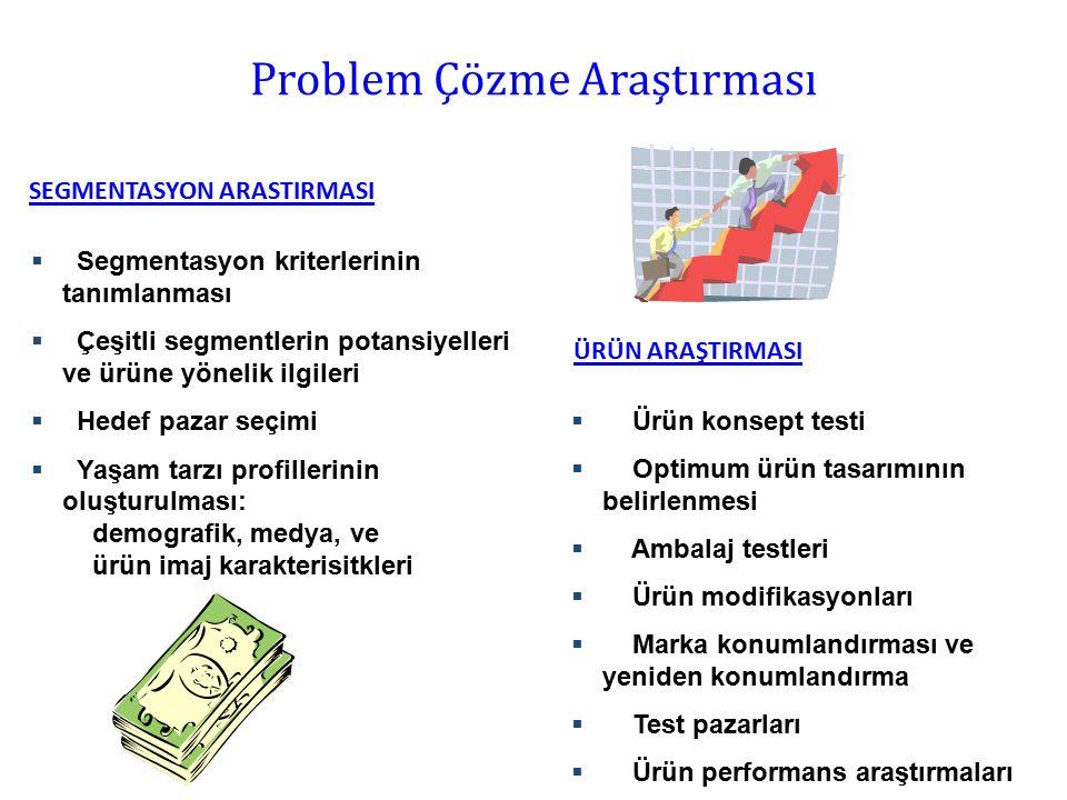 Problem Çözme Araştırması  Segmentasyon kriterlerinin tanımlanması  Çeşitli segmentlerin potansiyelleri ve ürüne yönelik ilgileri  Hedef pazar seçi