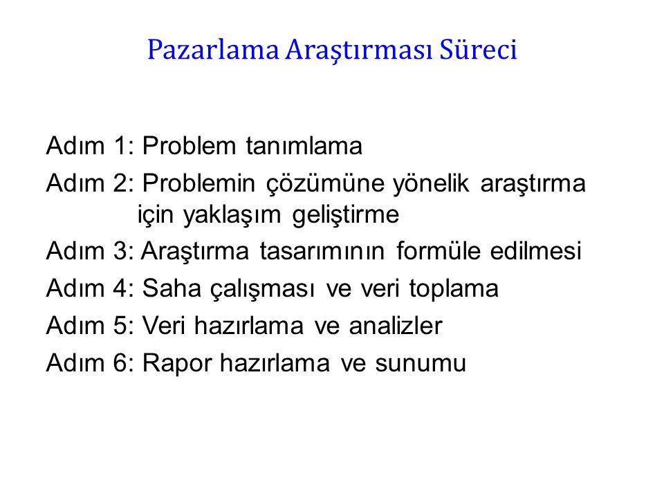Pazarlama Araştırması Süreci Adım 1: Problem tanımlama Adım 2: Problemin çözümüne yönelik araştırma için yaklaşım geliştirme Adım 3: Araştırma tasarım