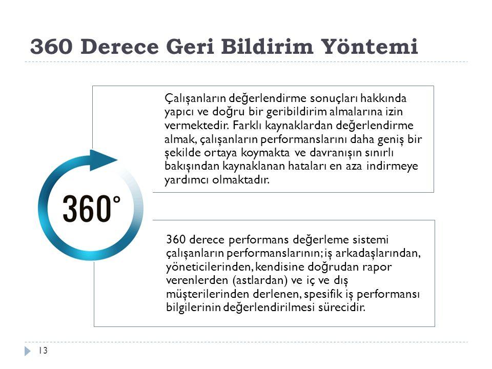 360 Derece Geri Bildirim Yöntemi 13 Çalışanların de ğ erlendirme sonuçları hakkında yapıcı ve do ğ ru bir geribildirim almalarına izin vermektedir.