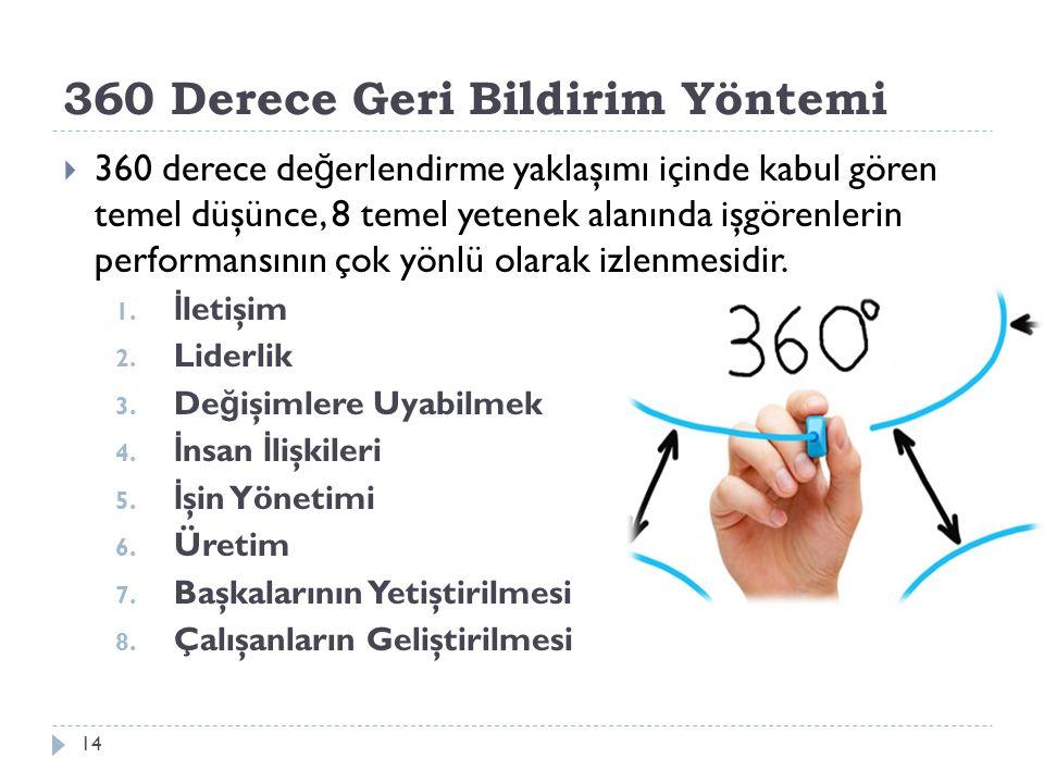 360 Derece Geri Bildirim Yöntemi  360 derece de ğ erlendirme yaklaşımı içinde kabul gören temel düşünce, 8 temel yetenek alanında işgörenlerin performansının çok yönlü olarak izlenmesidir.