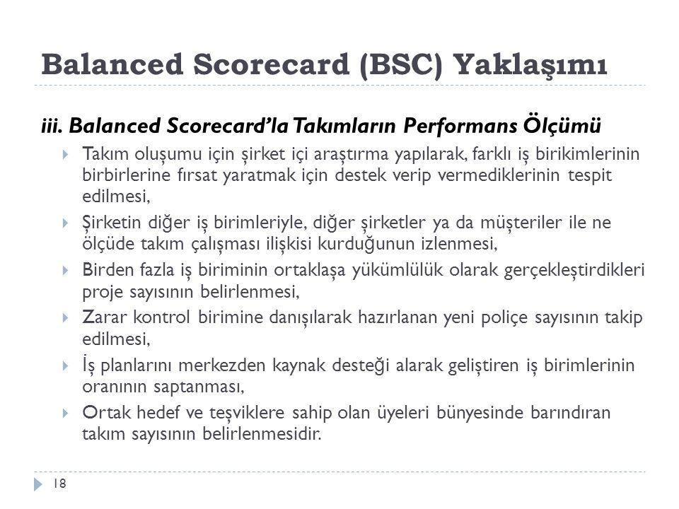 Balanced Scorecard (BSC) Yaklaşımı iii.