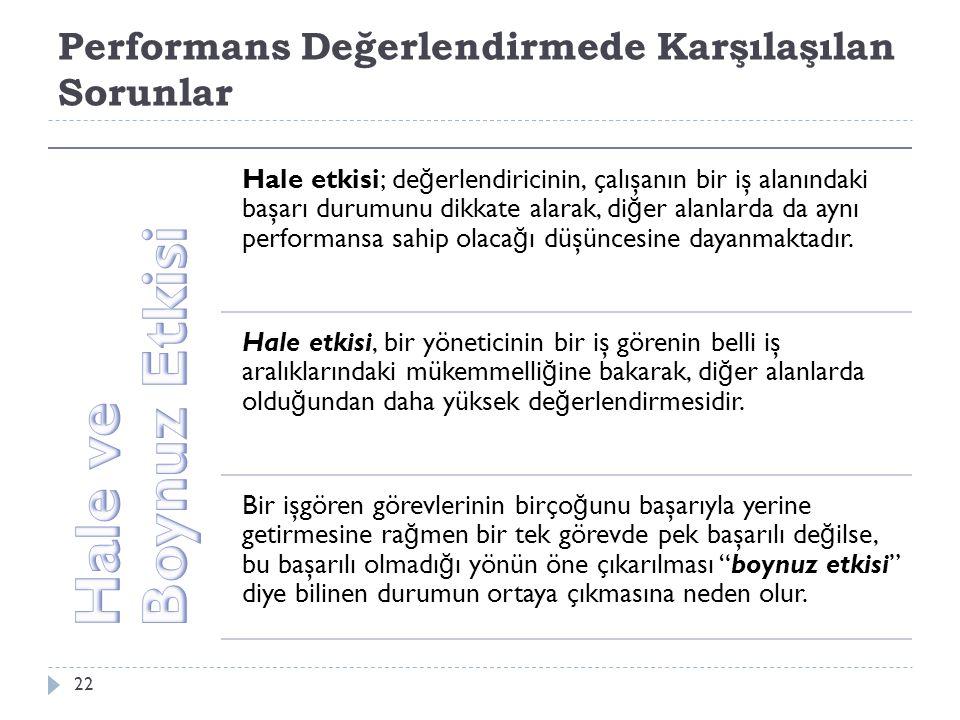 Performans Değerlendirmede Karşılaşılan Sorunlar 22 Hale etkisi; de ğ erlendiricinin, çalışanın bir iş alanındaki başarı durumunu dikkate alarak, di ğ er alanlarda da aynı performansa sahip olaca ğ ı düşüncesine dayanmaktadır.
