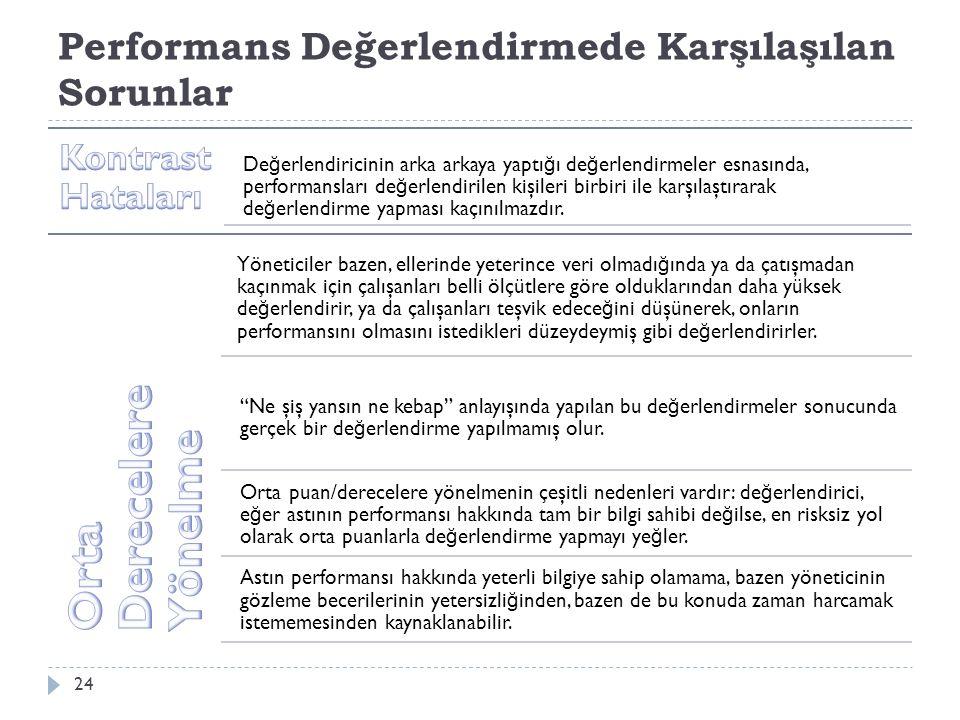 Performans Değerlendirmede Karşılaşılan Sorunlar 24 De ğ erlendiricinin arka arkaya yaptı ğ ı de ğ erlendirmeler esnasında, performansları de ğ erlendirilen kişileri birbiri ile karşılaştırarak de ğ erlendirme yapması kaçınılmazdır.