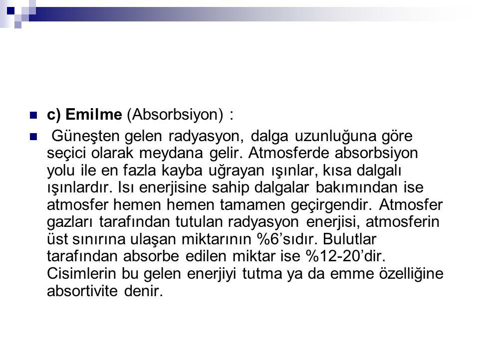 c) Emilme (Absorbsiyon) : Güneşten gelen radyasyon, dalga uzunluğuna göre seçici olarak meydana gelir. Atmosferde absorbsiyon yolu ile en fazla kayba