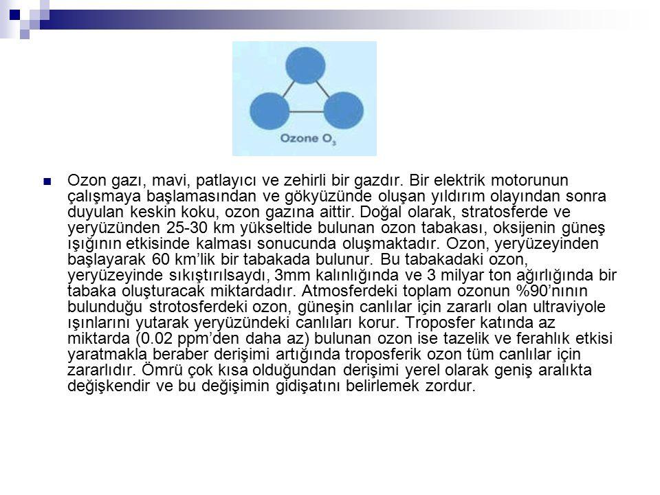 Ozon gazı, mavi, patlayıcı ve zehirli bir gazdır. Bir elektrik motorunun çalışmaya başlamasından ve gökyüzünde oluşan yıldırım olayından sonra duyulan