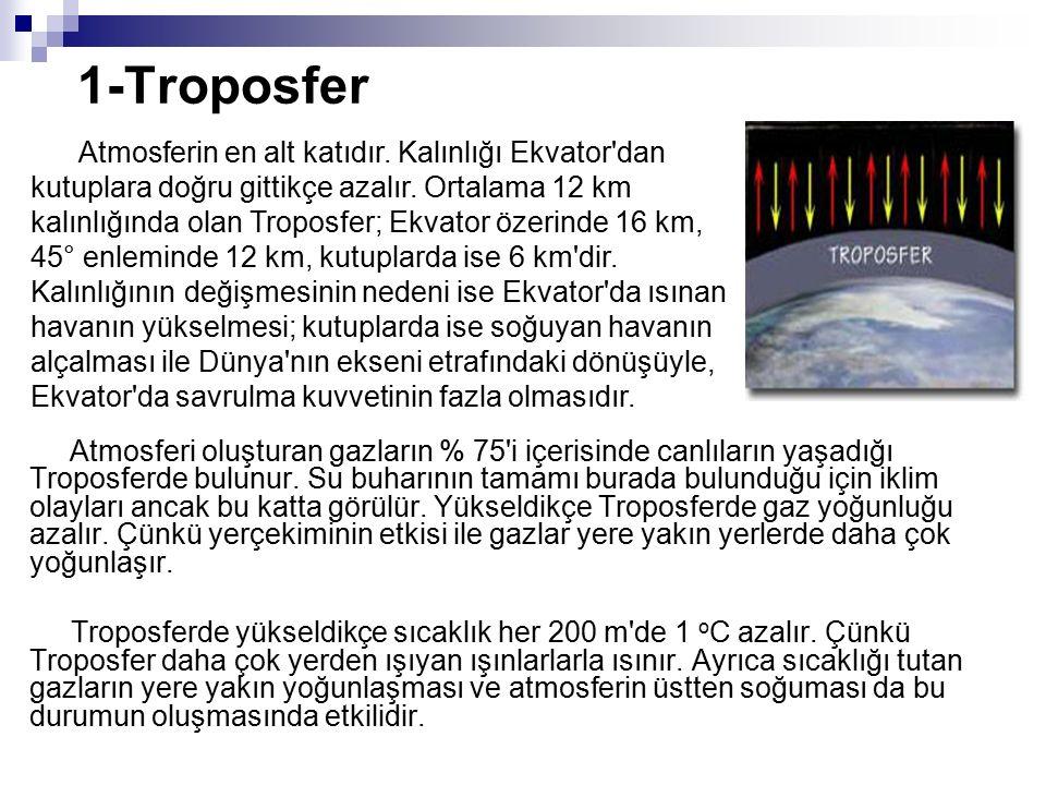 Atmosferin en alt katıdır. Kalınlığı Ekvator'dan kutuplara doğru gittikçe azalır. Ortalama 12 km kalınlığında olan Troposfer; Ekvator özerinde 16 km,