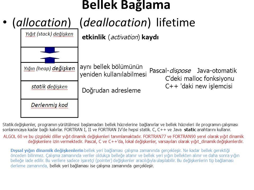 Bellek Bağlama (allocation) (deallocation) lifetime etkinlik (activation) kaydı aynı bellek bölümünün yeniden kullanılabilmesi Pascal-disposeJava-otomatik Doğrudan adresleme Statik değişkenler, programın yürütülmesi başlamadan bellek hücrelerine bağlanırlar ve bellek hücreleri ile programın çalışması sonlanıncaya kadar bağlı kalırlar.
