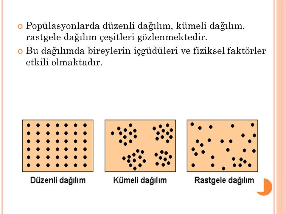 Popülasyonlarda düzenli dağılım, kümeli dağılım, rastgele dağılım çeşitleri gözlenmektedir. Bu dağılımda bireylerin içgüdüleri ve fiziksel faktörler e