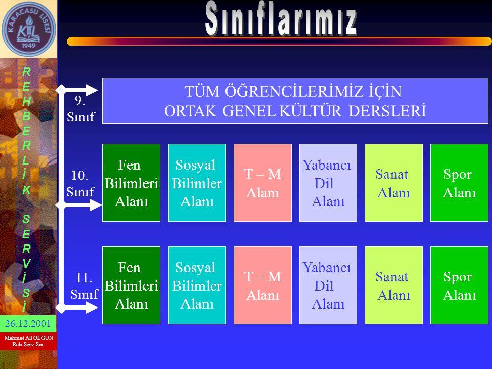 REHBERLİKSERVİSİREHBERLİKSERVİSİ 26.12.2001 Mehmet Ali OLGUN Reh.Serv.Sor.