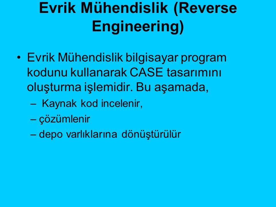 Evrik Mühendislik (Reverse Engineering) Evrik Mühendislik bilgisayar program kodunu kullanarak CASE tasarımını oluşturma işlemidir. Bu aşamada, – Kayn