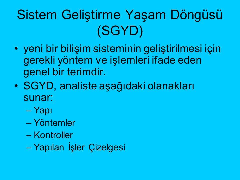 Sistem Geliştirme Yaşam Döngüsü (SGYD) yeni bir bilişim sisteminin geliştirilmesi için gerekli yöntem ve işlemleri ifade eden genel bir terimdir. SGYD