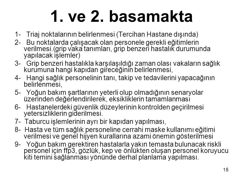 15 1. ve 2.